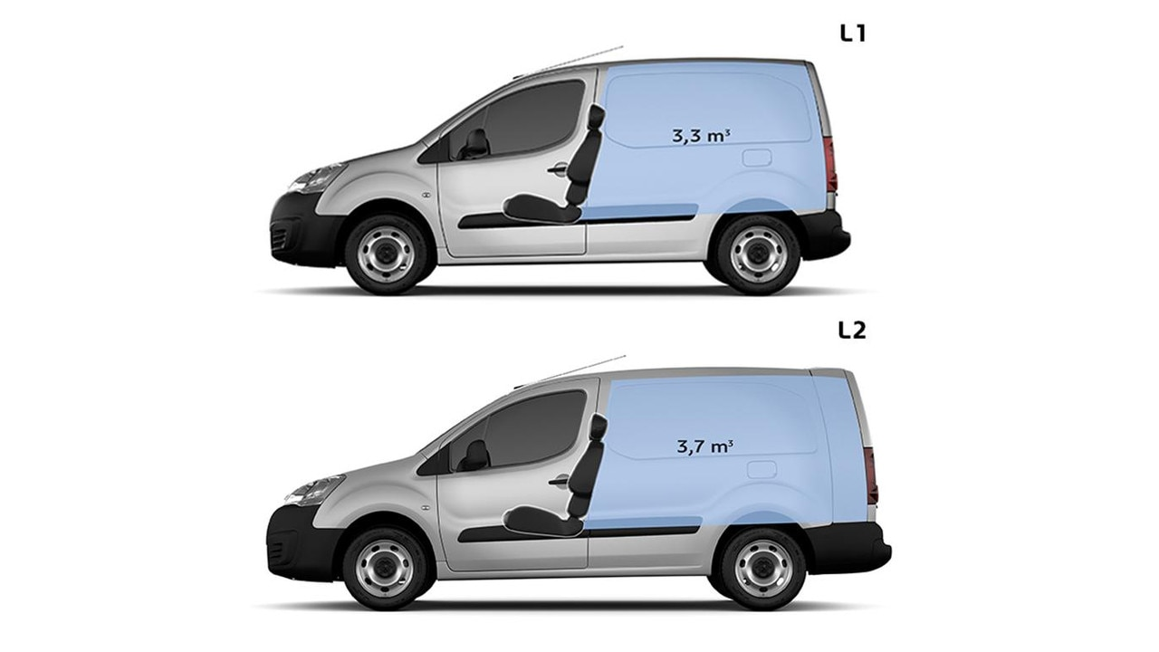 /image/75/5/peugeot-partner-techinfo-03.101409.291755.jpg