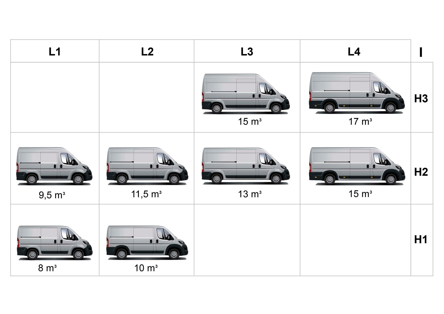 WHAT IS THE AVERAGE CONSUMPTION* OF YOUR BOXER VAN?